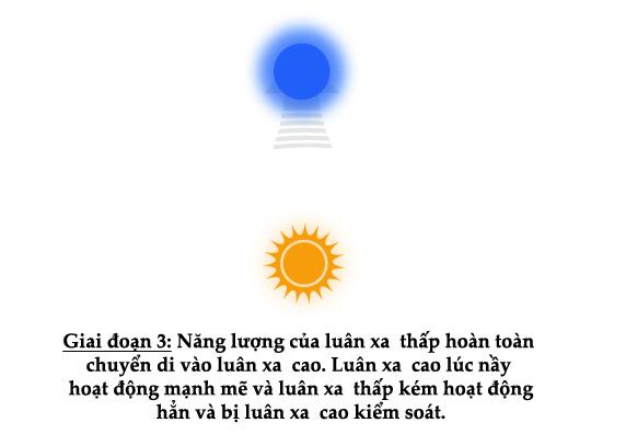 Transference_3_Vietnamese