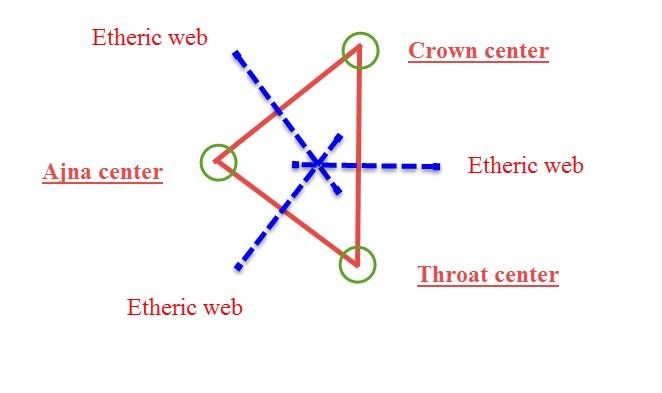 head ethericc webs