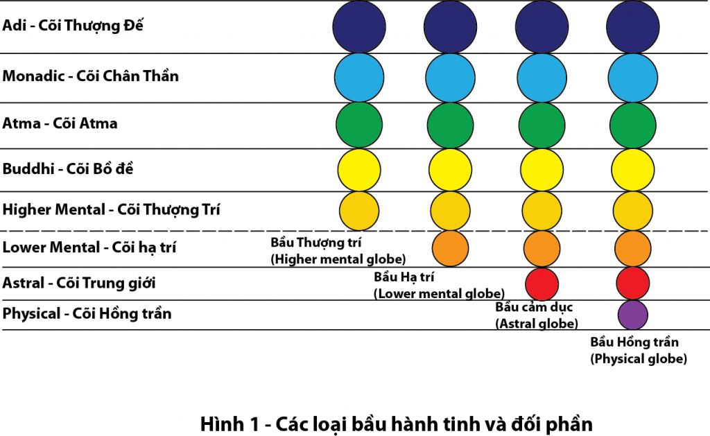 diagram1_VN