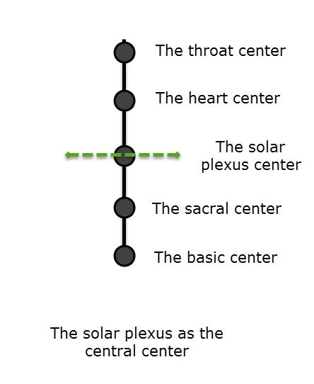 five centers